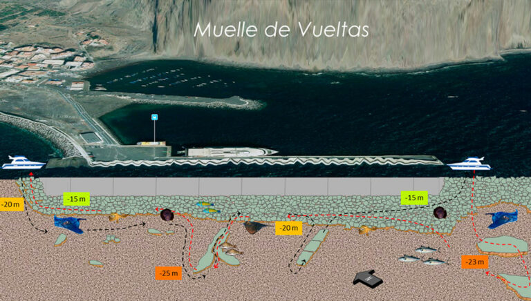 Briefing de inmersión de buceo en La Gomera Tenerife - Valle Gran Rey